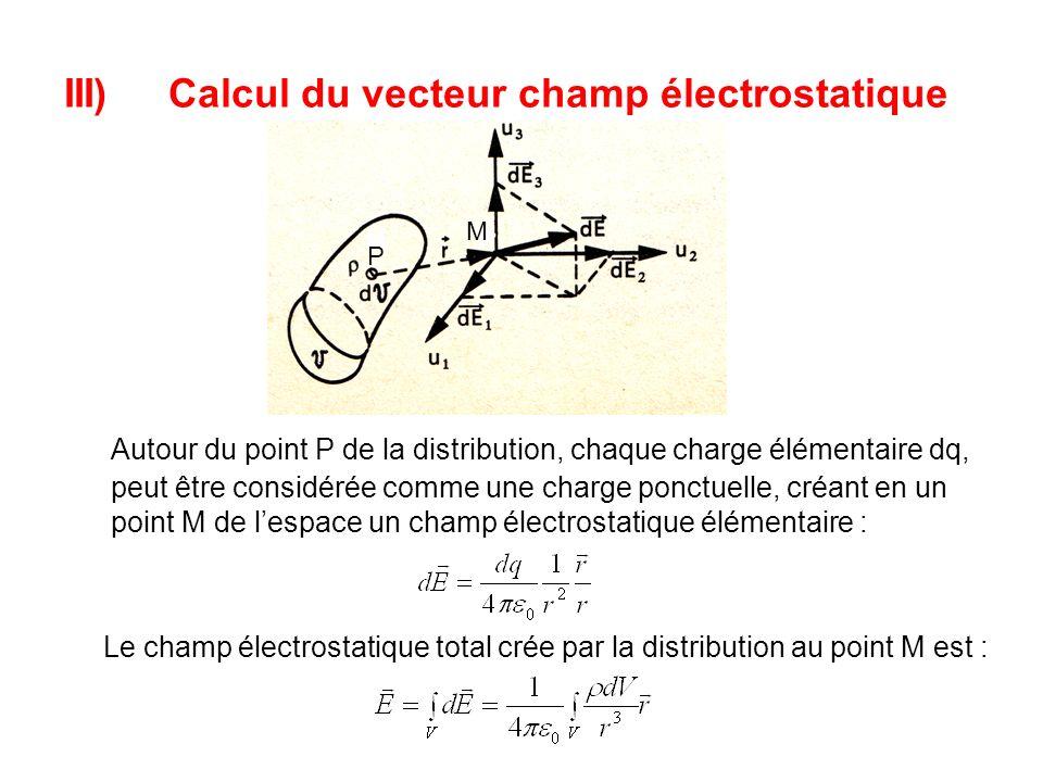 Autour du point P de la distribution, chaque charge élémentaire dq, peut être considérée comme une charge ponctuelle, créant en un point M de lespace un champ électrostatique élémentaire : III)Calcul du vecteur champ électrostatique Le champ électrostatique total crée par la distribution au point M est : P M