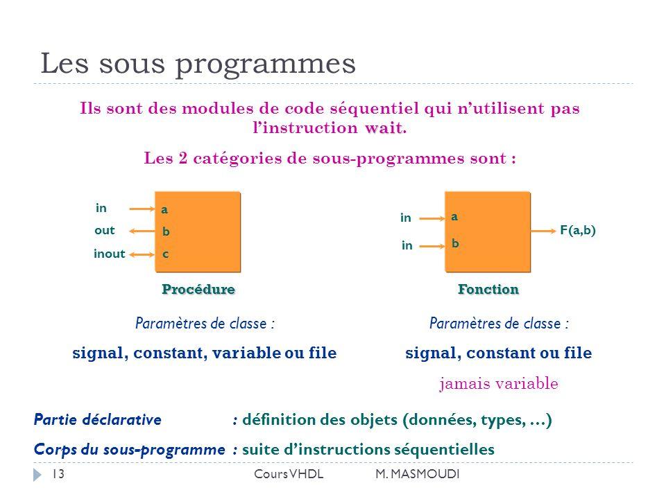 Les sous programmes wait Ils sont des modules de code séquentiel qui nutilisent pas linstruction wait. Les 2 catégories de sous-programmes sont : in o