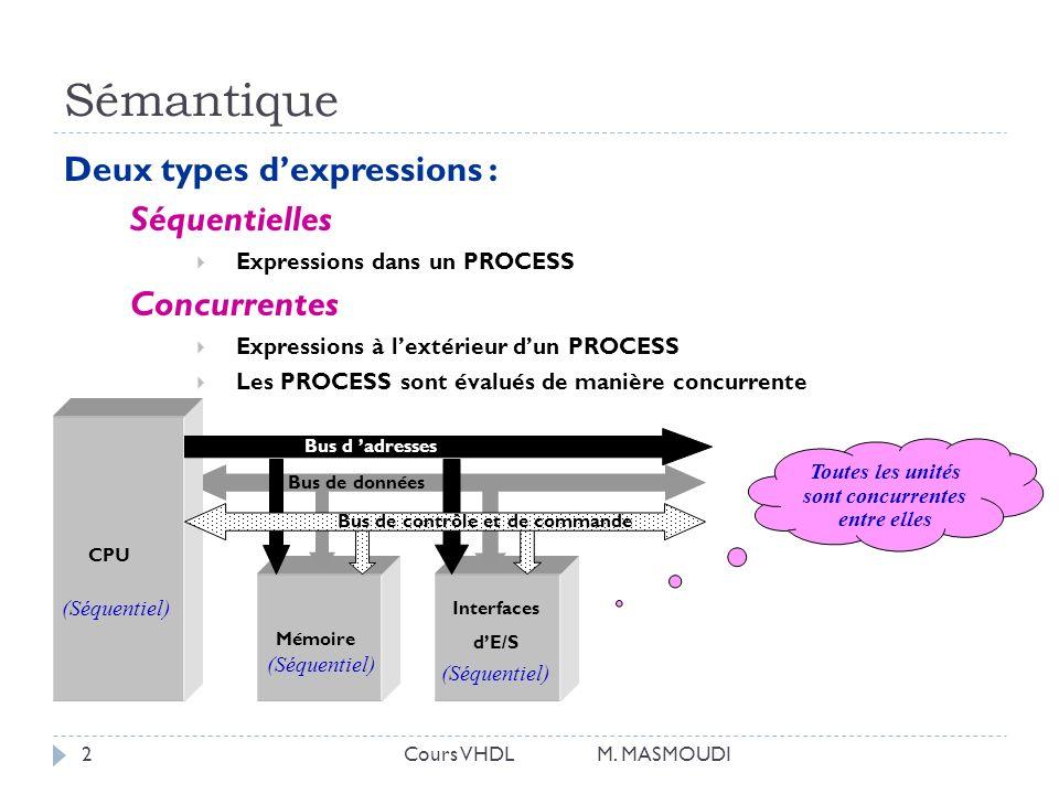 Sémantique Deux types dexpressions : Séquentielles Expressions dans un PROCESS Concurrentes Expressions à lextérieur dun PROCESS Les PROCESS sont éval