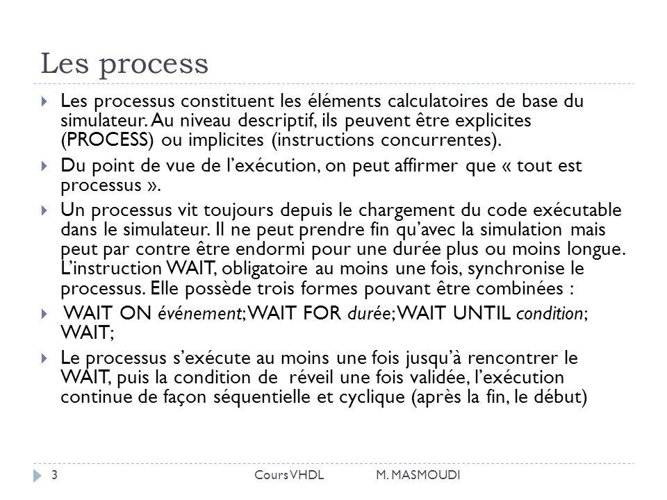 Les process Les processus constituent les éléments calculatoires de base du simulateur. Au niveau descriptif, ils peuvent être explicites (PROCESS) ou