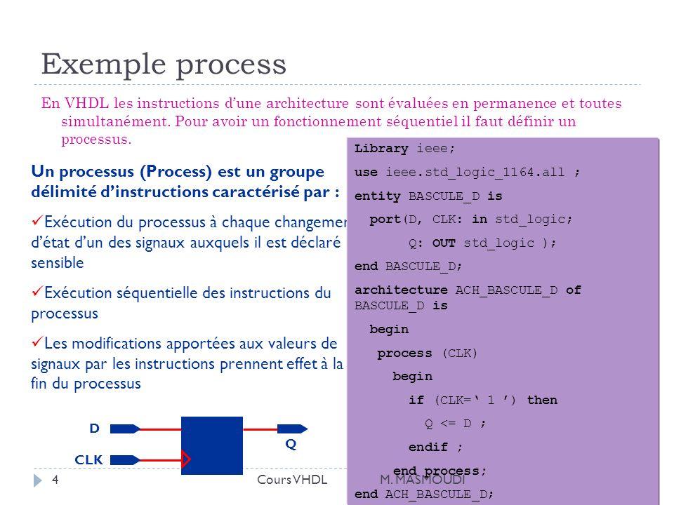 Exemple process En VHDL les instructions dune architecture sont évaluées en permanence et toutes simultanément. Pour avoir un fonctionnement séquentie
