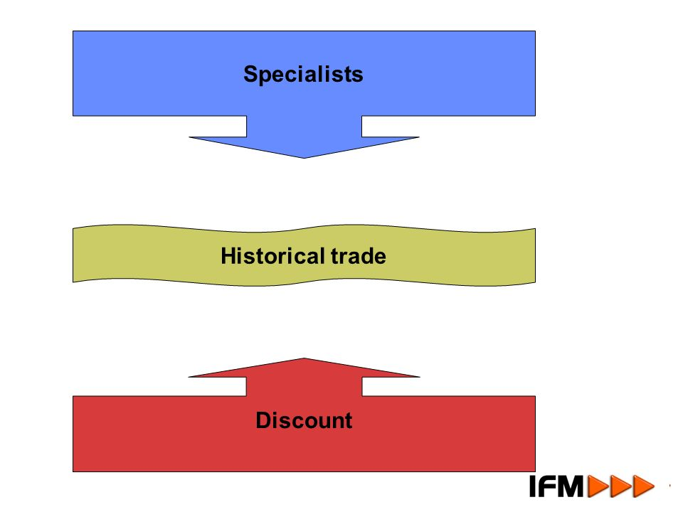 Discount Specialists Historical trade