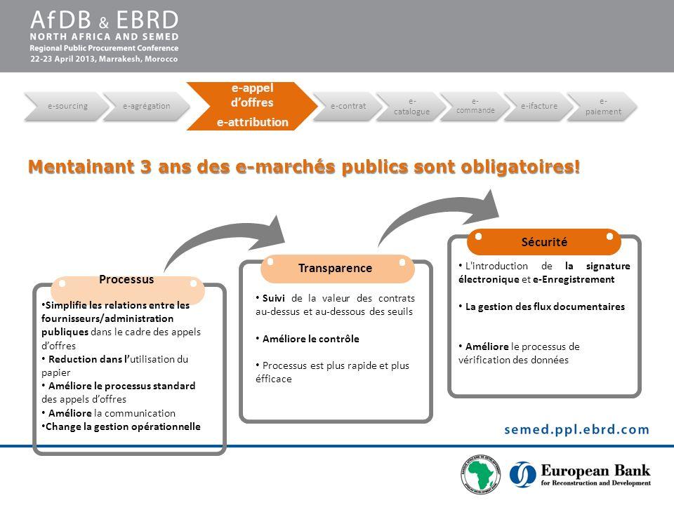 Mentainant 3 ans des e-marchés publics sont obligatoires! e-sourcinge-agrégation e-appel doffres e-attribution e-contrat e- catalogue e- commande e-if