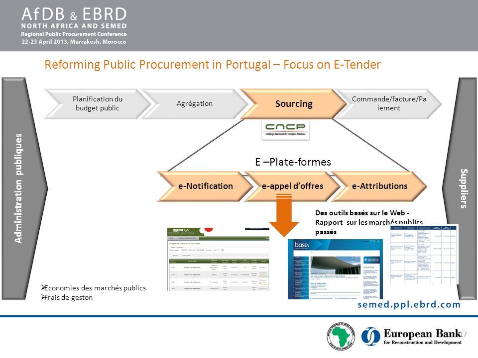 Reforming Public Procurement in Portugal – Focus on E-Tender 17 e-Notificatione-appel doffrese-Attributions Des outils basés sur le Web - Rapport sur