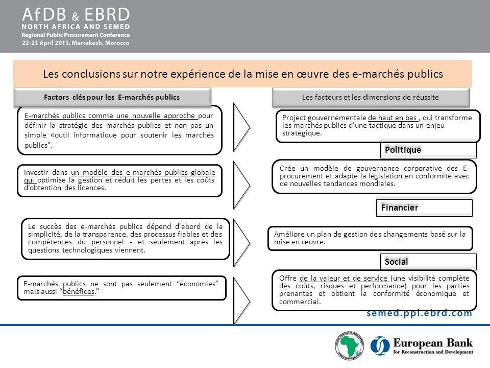 Les conclusions sur notre expérience de la mise en œuvre des e-marchés publics E-marchés publics comme une nouvelle approche pour définir la stratégie