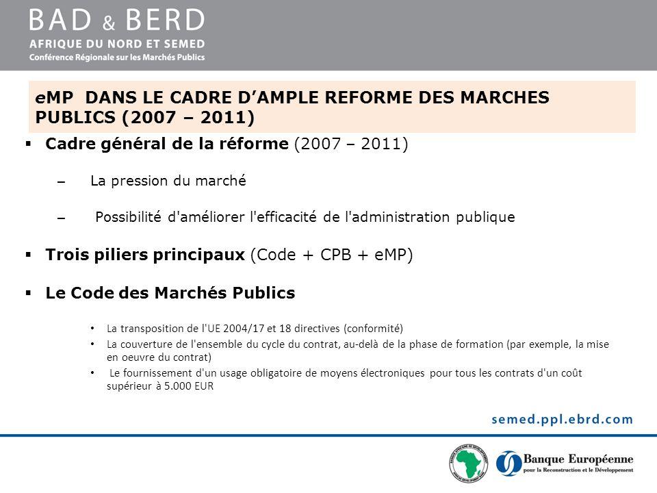Cadre général de la réforme (2007 – 2011) – La pression du marché – Possibilité d'améliorer l'efficacité de l'administration publique Trois piliers pr