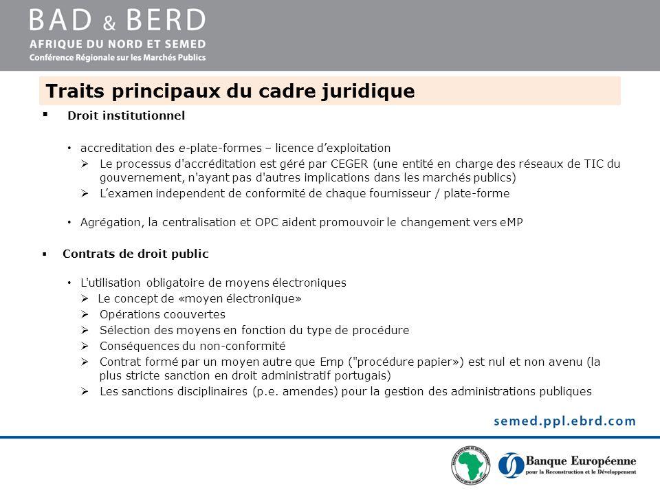 Droit institutionnel accreditation des e-plate-formes – licence dexploitation Le processus d'accréditation est géré par CEGER (une entité en charge de