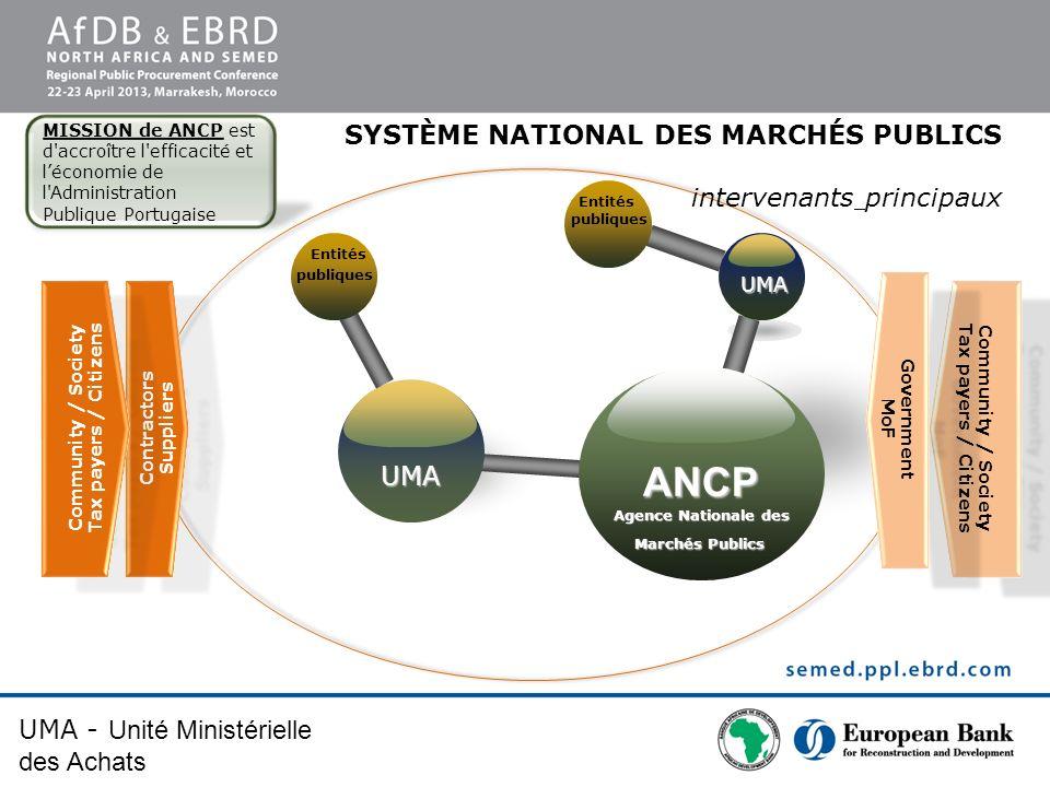 ANCP Agence Nationale des Marchés Publics UMA UMA - Unité Ministérielle des Achats Entités publiques MISSION de ANCP est d'accroître l'efficacité et l