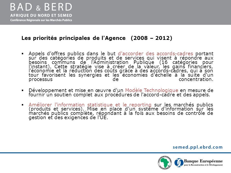 Les priorités principales de l'Agence (2008 – 2012) Appels d'offres publics dans le but d'accorder des accords-cadres portant sur des catégories de pr