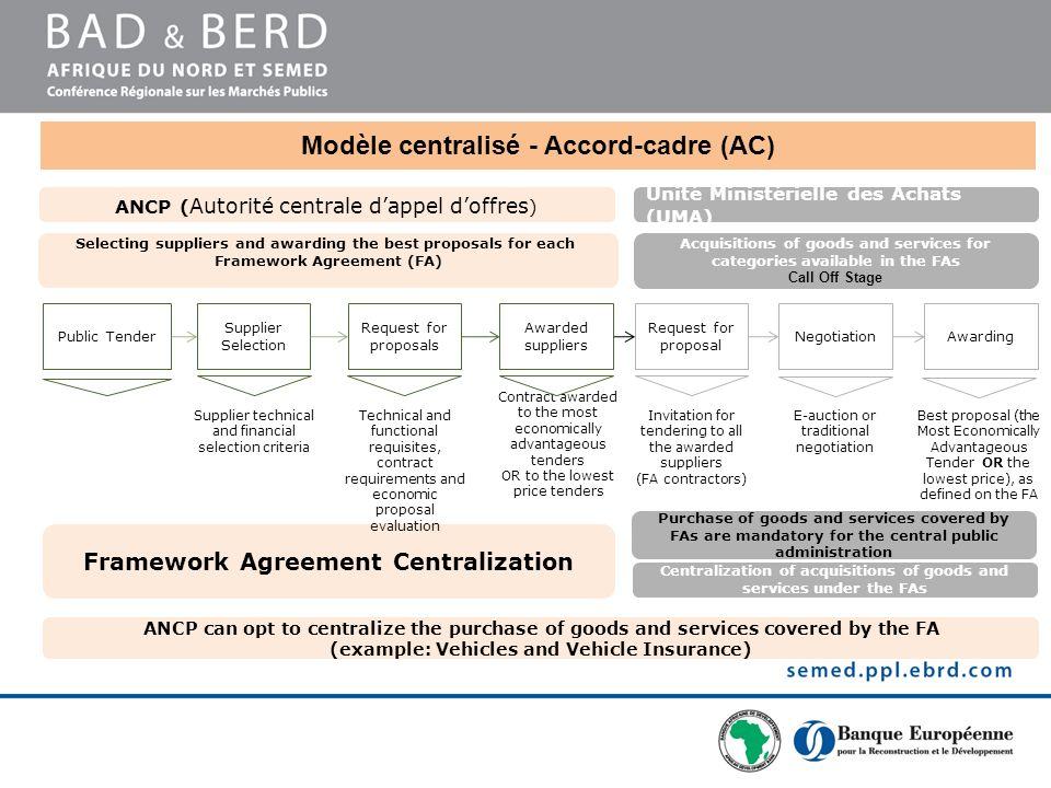Le succès de l adoption des e-marchés publics au Portugal est lié à l engagement constructif de toutes les parties prenantes, à savoir les opérateurs de plateformes etendering publics ayant plusieurs années d expérience, dans la plupart des cas dans le secteur privé.