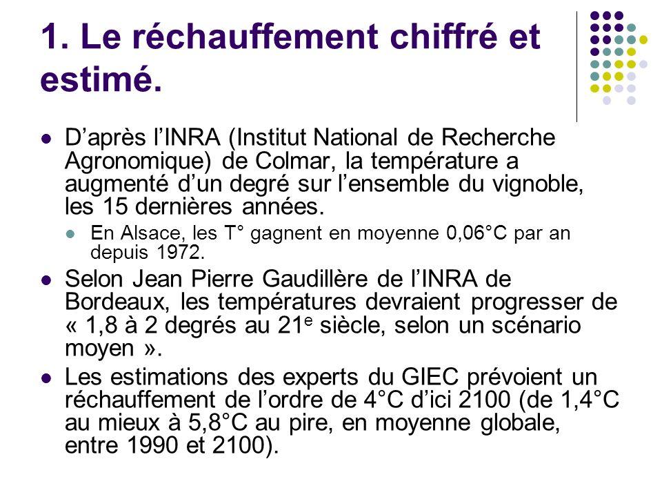 1. Le réchauffement chiffré et estimé. Daprès lINRA (Institut National de Recherche Agronomique) de Colmar, la température a augmenté dun degré sur le