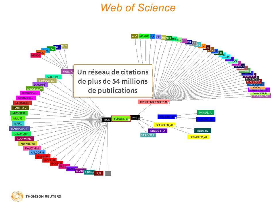 Un réseau de citations de plus de 54 millions de publications Web of Science