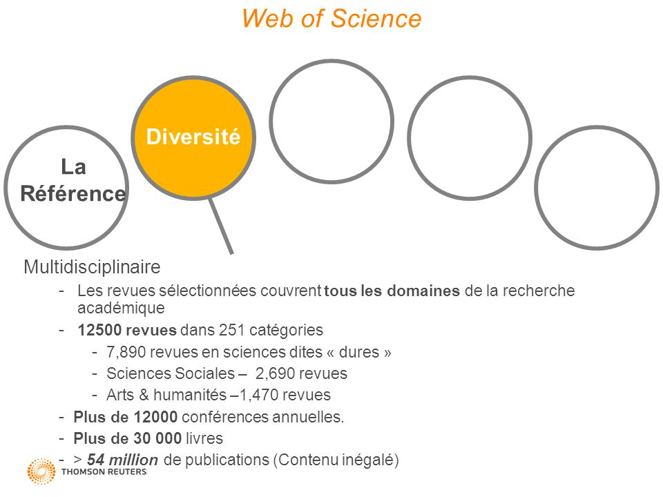 Multidisciplinaire –Les revues sélectionnées couvrent tous les domaines de la recherche académique –12500 revues dans 251 catégories –7,890 revues en