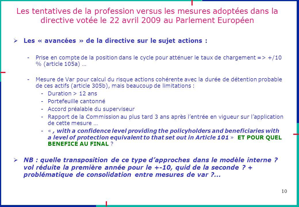 10 Les tentatives de la profession versus les mesures adoptées dans la directive votée le 22 avril 2009 au Parlement Européen Les « avancées » de la d