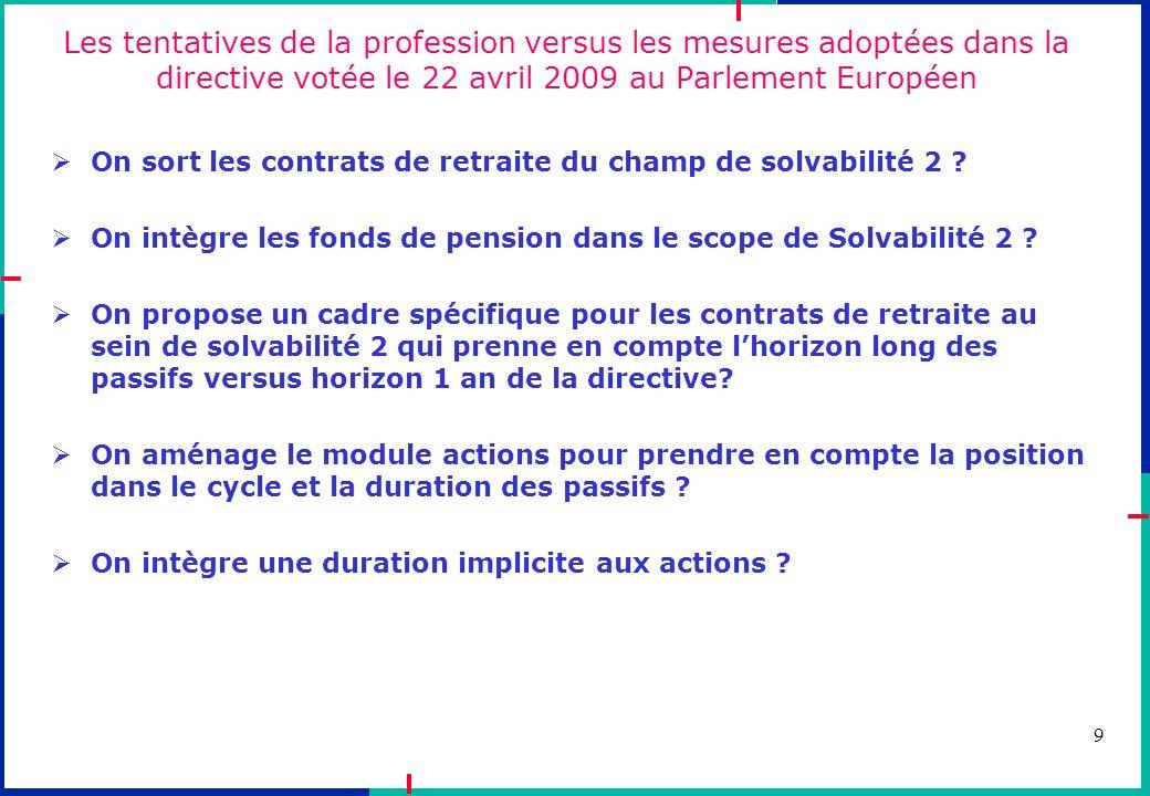 9 Les tentatives de la profession versus les mesures adoptées dans la directive votée le 22 avril 2009 au Parlement Européen On sort les contrats de r