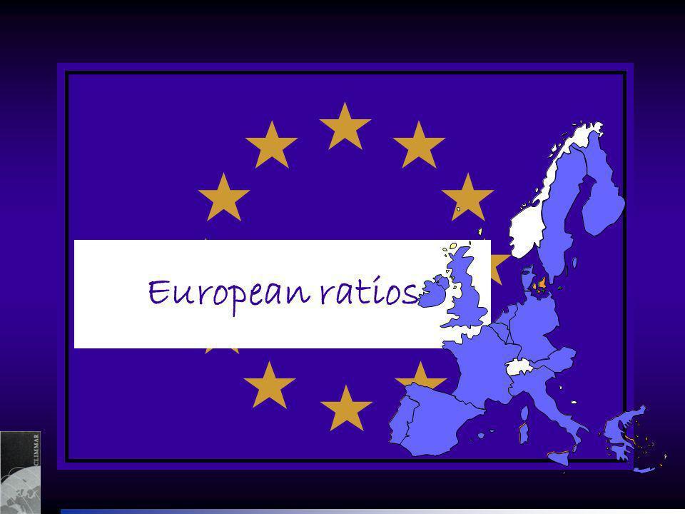 European ratios