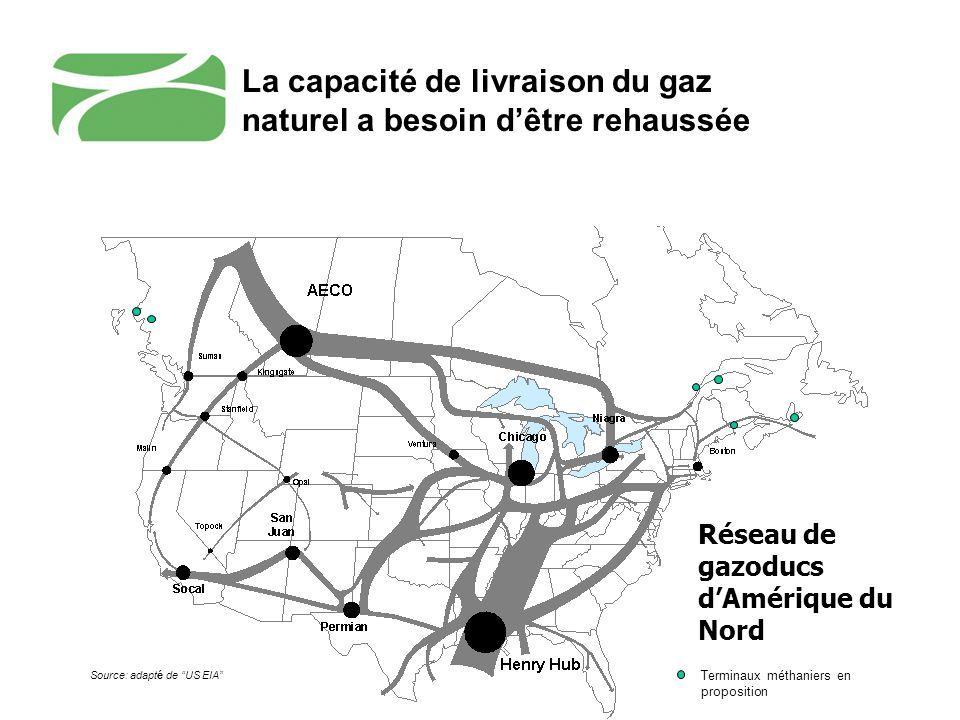 Source: adapté de US EIA Terminaux méthaniers en proposition La capacité de livraison du gaz naturel a besoin dêtre rehaussée Réseau de gazoducs dAmér