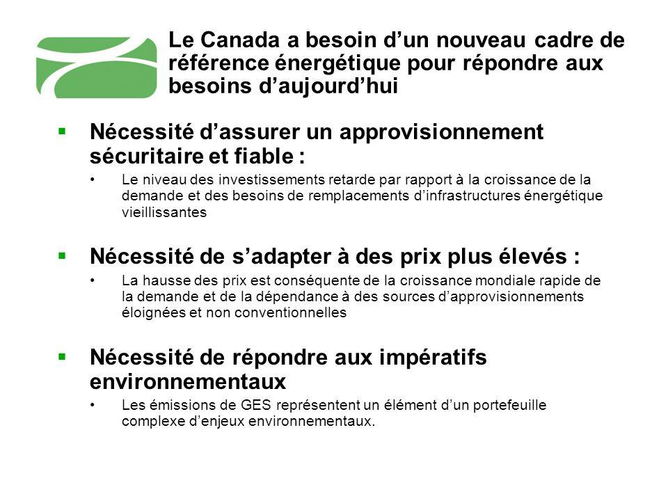 Le Canada a besoin dun nouveau cadre de référence énergétique pour répondre aux besoins daujourdhui Nécessité dassurer un approvisionnement sécuritair