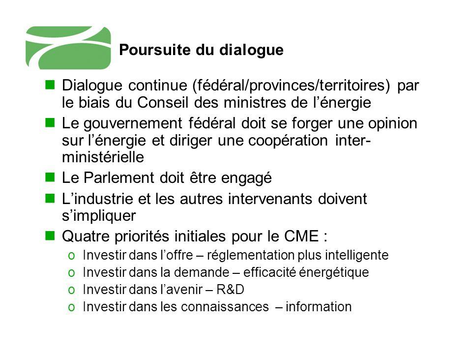 Poursuite du dialogue Dialogue continue (fédéral/provinces/territoires) par le biais du Conseil des ministres de lénergie Le gouvernement fédéral doit