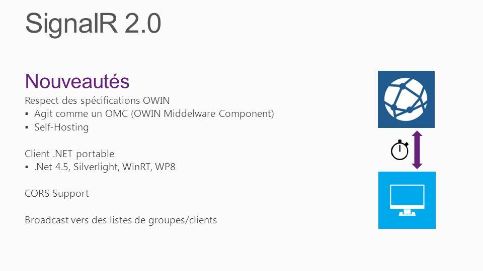 SignalR 2.0 Nouveautés Respect des spécifications OWIN Agit comme un OMC (OWIN Middelware Component) Self-Hosting Client.NET portable.Net 4.5, Silverlight, WinRT, WP8 CORS Support Broadcast vers des listes de groupes/clients