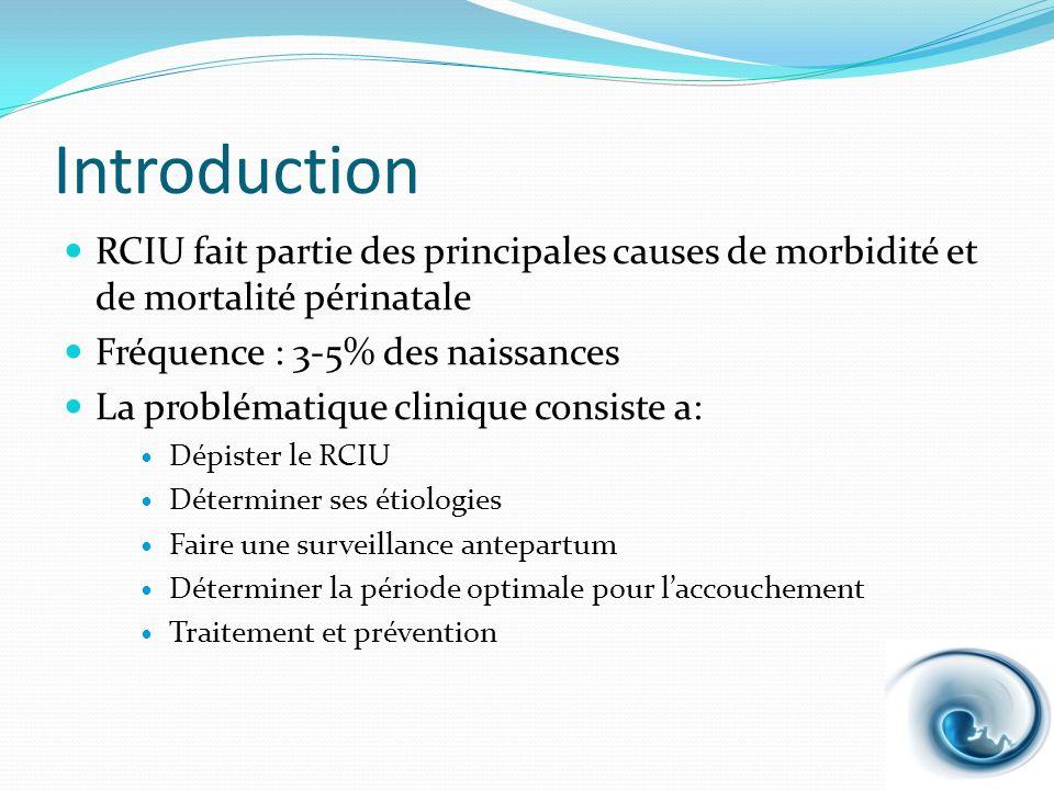 Introduction RCIU fait partie des principales causes de morbidité et de mortalité périnatale Fréquence : 3-5% des naissances La problématique clinique