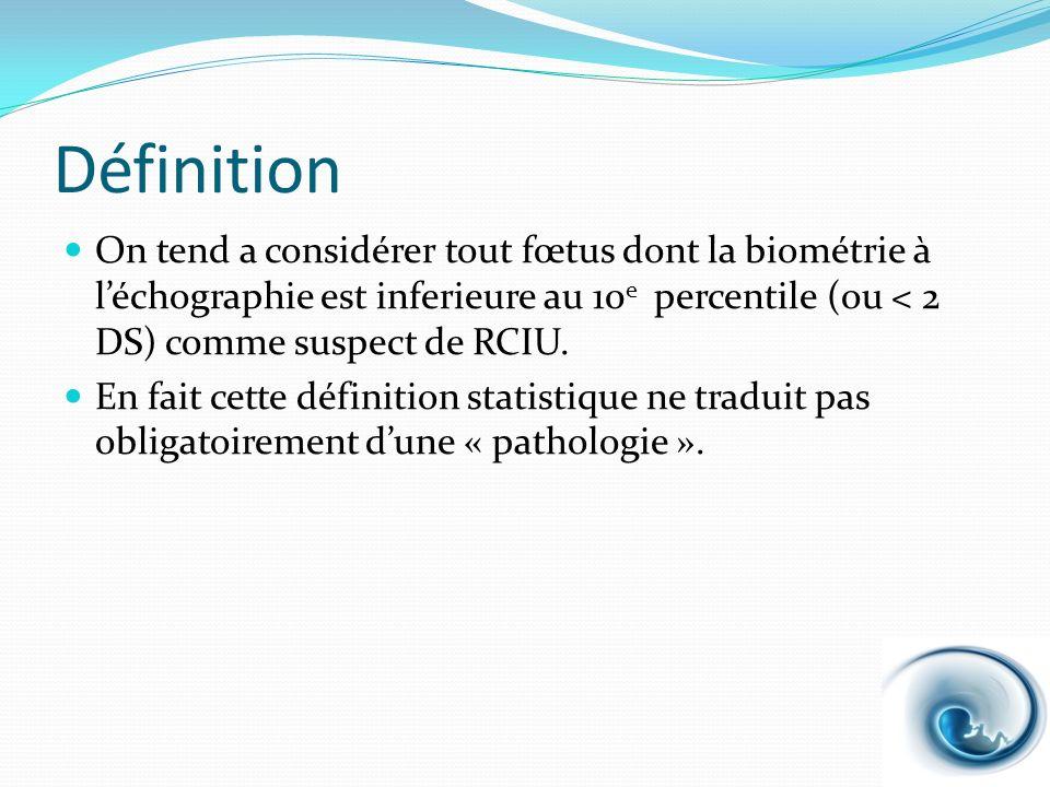 Définition On tend a considérer tout fœtus dont la biométrie à léchographie est inferieure au 10 e percentile (ou < 2 DS) comme suspect de RCIU. En fa