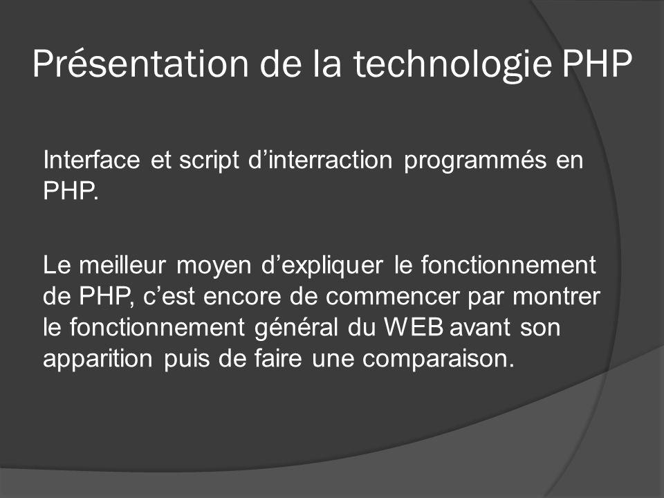Présentation de la technologie PHP Interface et script dinterraction programmés en PHP.