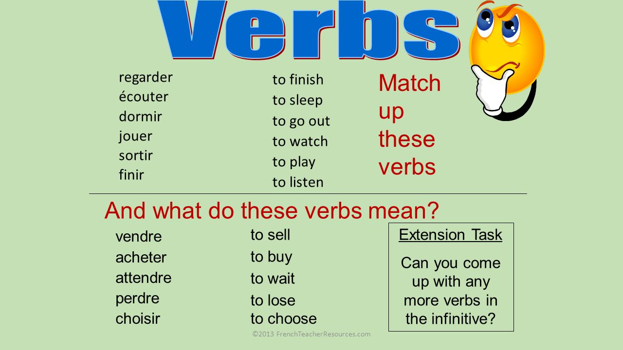 1.What is a verb.2.How can you tell if the word you have found in a dictionary is a verb.