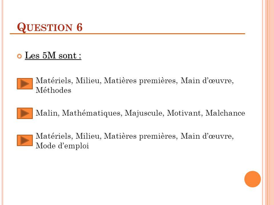 Q UESTION 6 Les 5M sont : Les 5M sont : Matériels, Milieu, Matières premières, Main dœuvre, Méthodes Malin, Mathématiques, Majuscule, Motivant, Malcha
