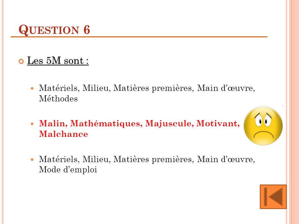 Q UESTION 6 Les 5M sont : Les 5M sont : Matériels, Milieu, Matières premières, Main dœuvre, Méthodes Malin, Mathématiques, Majuscule, Motivant, Malchance Matériels, Milieu, Matières premières, Main dœuvre, Mode demploi