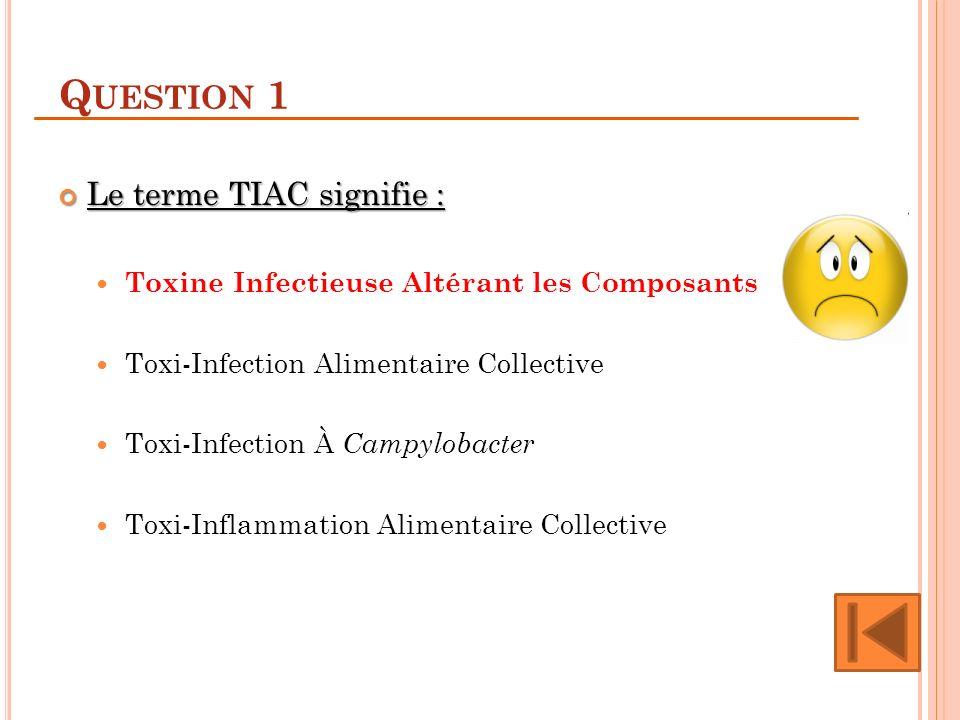 Q UESTION 1 Le terme TIAC signifie : Le terme TIAC signifie : Toxine Infectieuse Altérant les Composants Toxi-Infection Alimentaire Collective Toxi-In