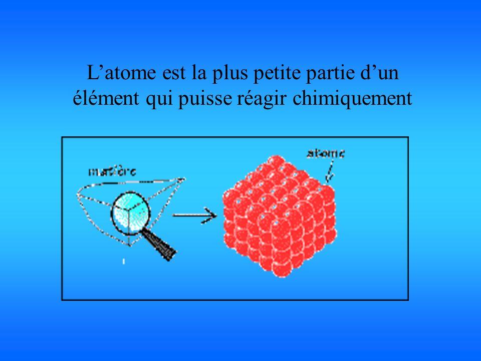 Un ATOME Un atome est constitué dun noyau autour duquel tournent des électrons.( chargés - ) Le NOYAU Le noyau est constitué de protons (chargés + ) et de neutrons (pas chargés) Un atome est neutre donc : Nombre de protons p = nombre délectrons e Le noyau est chargé positivement Neutrons Aucune charge Protons p Charge +