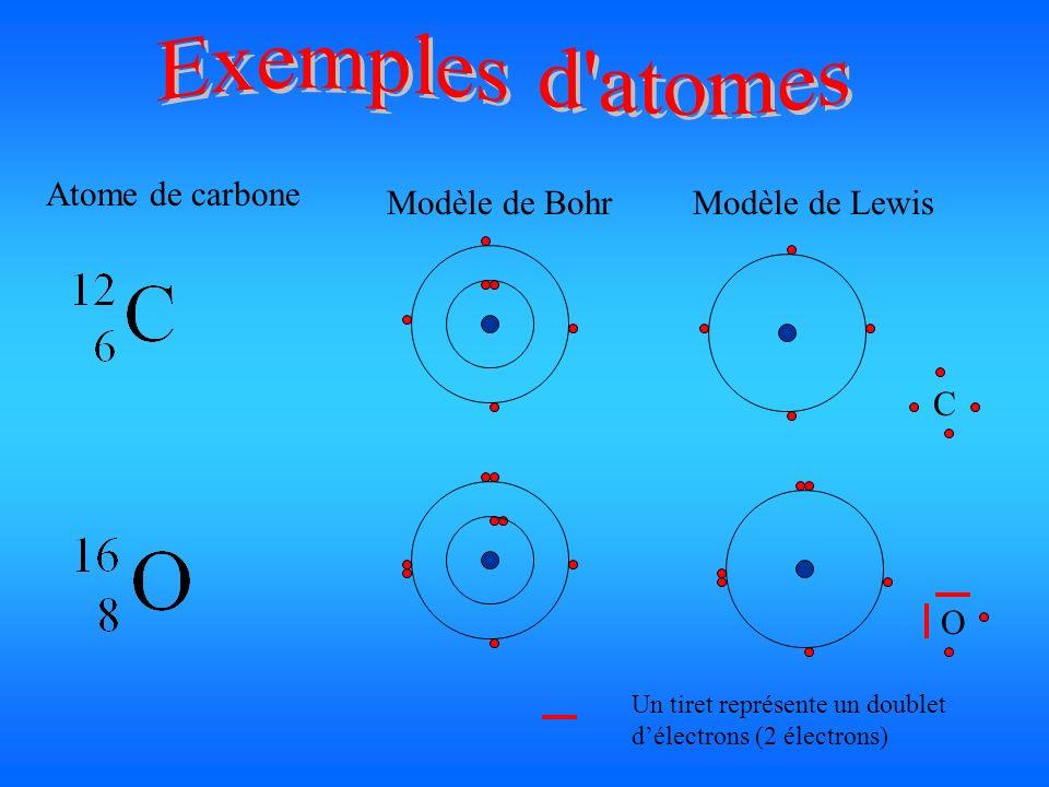 REGLES DE REMPLISSAGE DES 3 PREMIERES COUCHES ELECTRONIQUES Chaque cercle correspond à une couche électronique, 1 er cercle, couche K : 2 électrons maximum Les électrons cherchent toujours à sassocier par 2 et à former des couples ELECTRON CELIBATAIRE (Bonne situation atomique) CHERCHE COMPAGNE DOUBLETS SI AFFINITES TEL : FeS ; H2…H2…