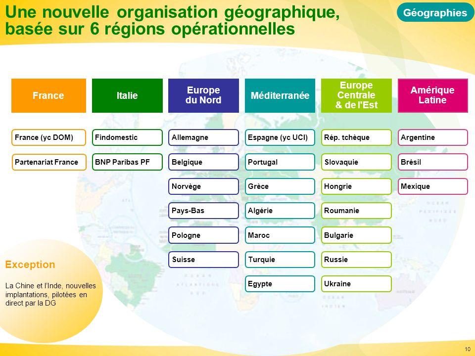 10 Une nouvelle organisation géographique, basée sur 6 régions opérationnelles Italie Europe Centrale & de l Est Amérique Latine FranceMéditerranée Europe du Nord FindomesticRép.