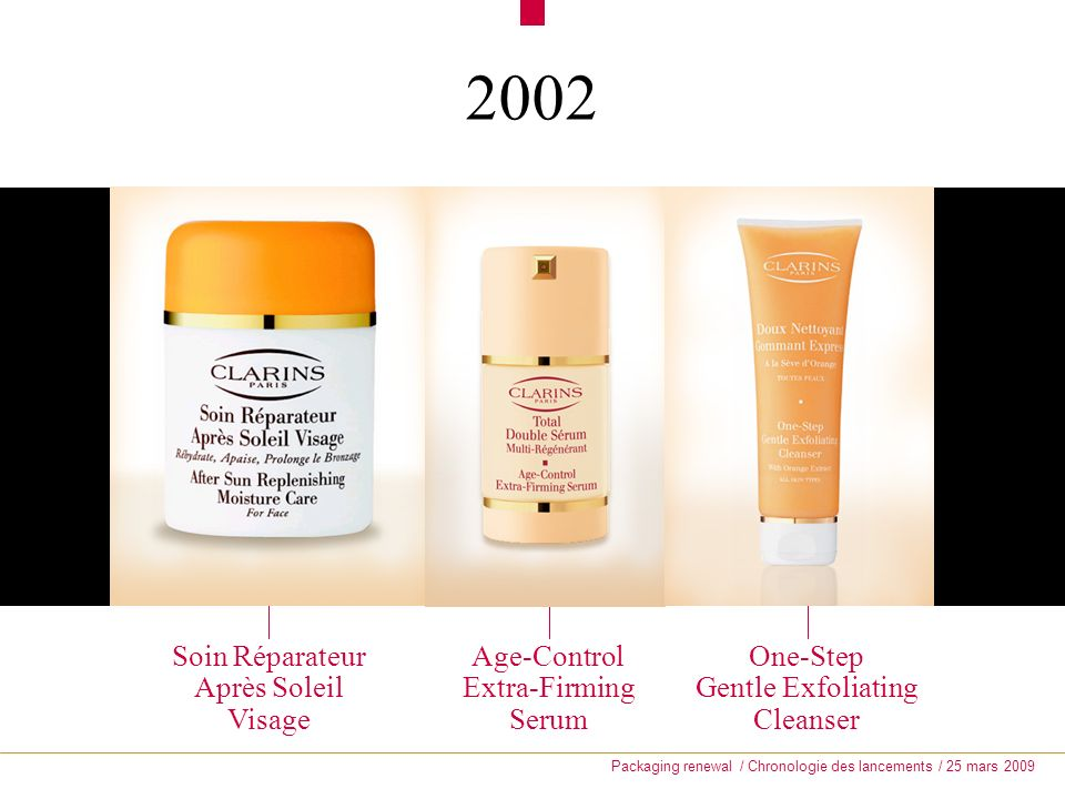 Packaging renewal / Chronologie des lancements / 25 mars 2009 2002 One-Step Gentle Exfoliating Cleanser Age-Control Extra-Firming Serum Soin Réparateu
