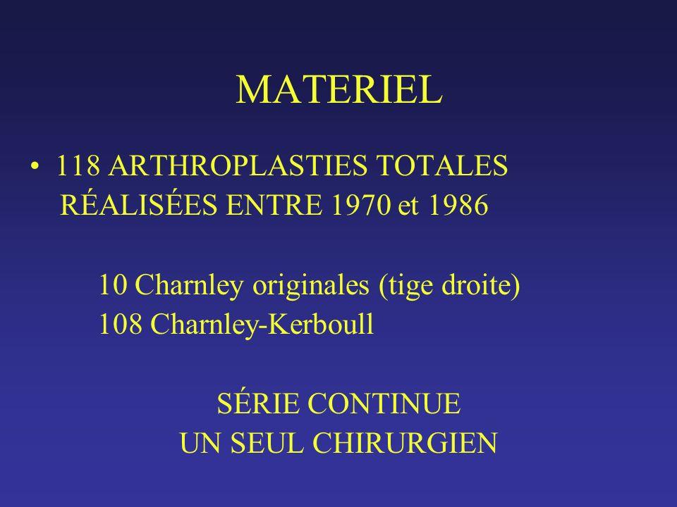 MATERIEL 118 ARTHROPLASTIES TOTALES RÉALISÉES ENTRE 1970 et 1986 10 Charnley originales (tige droite) 108 Charnley-Kerboull SÉRIE CONTINUE UN SEUL CHIRURGIEN