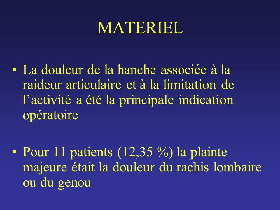 MATERIEL La douleur de la hanche associée à la raideur articulaire et à la limitation de lactivité a été la principale indication opératoire Pour 11 patients (12,35 %) la plainte majeure était la douleur du rachis lombaire ou du genou