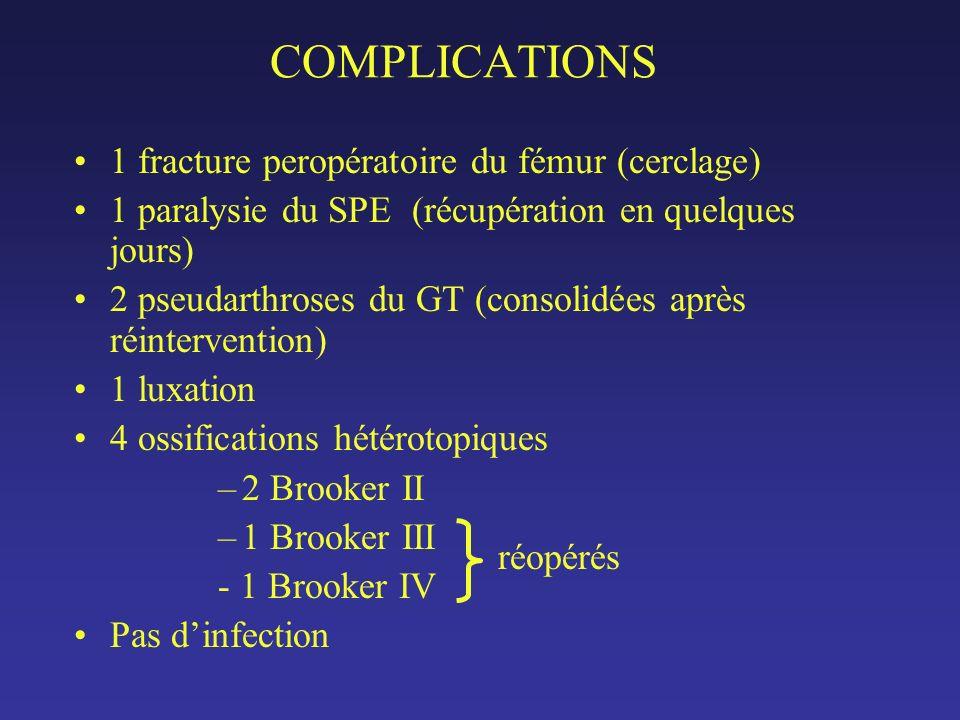 COMPLICATIONS 1 fracture peropératoire du fémur (cerclage) 1 paralysie du SPE (récupération en quelques jours) 2 pseudarthroses du GT (consolidées après réintervention) 1 luxation 4 ossifications hétérotopiques –2 Brooker II –1 Brooker III - 1 Brooker IV Pas dinfection réopérés