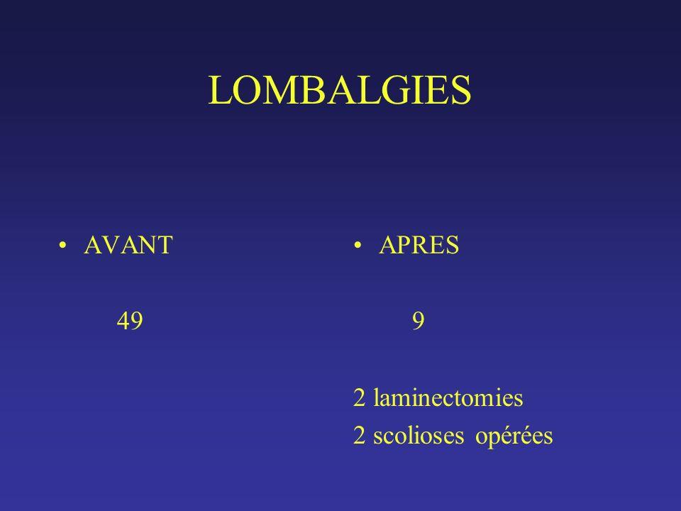 LOMBALGIES AVANT 49 APRES 9 2 laminectomies 2 scolioses opérées