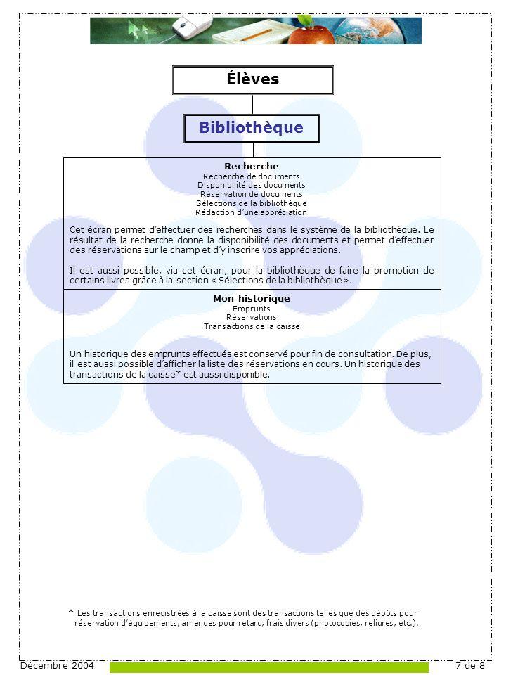 Décembre 20047 de 8 Recherche Recherche de documents Disponibilité des documents Réservation de documents Sélections de la bibliothèque Rédaction dune appréciation Cet écran permet deffectuer des recherches dans le système de la bibliothèque.