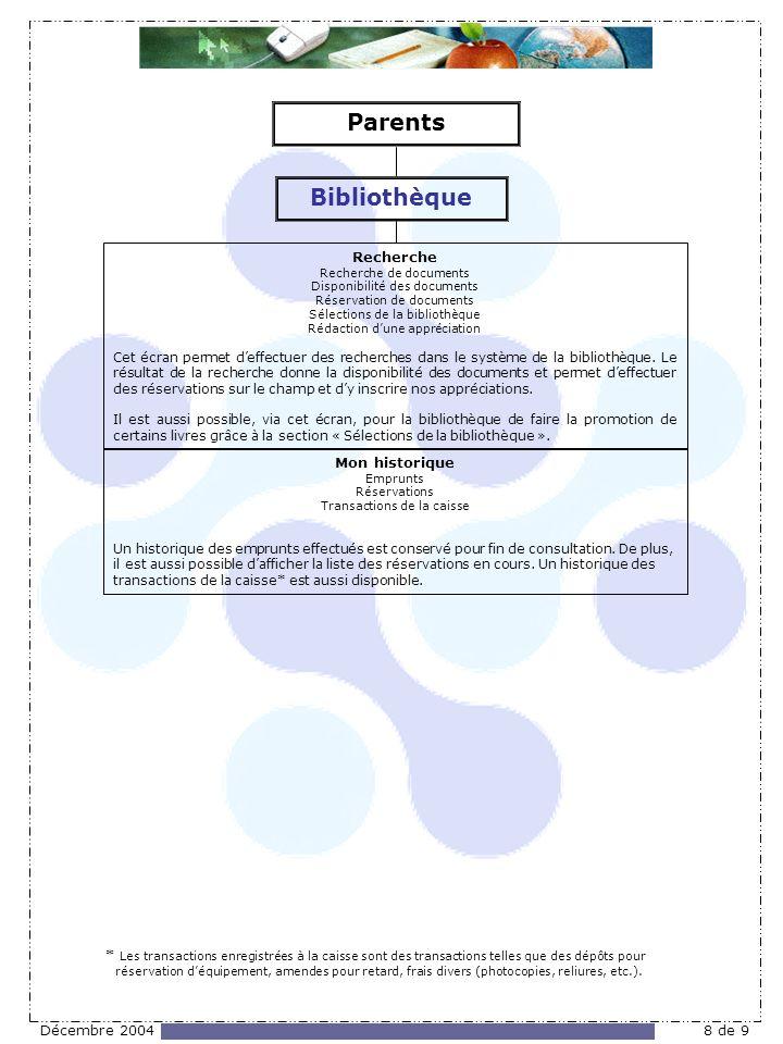 Décembre 20048 de 9 Bibliothèque Mon historique Emprunts Réservations Transactions de la caisse Un historique des emprunts effectués est conservé pour fin de consultation.