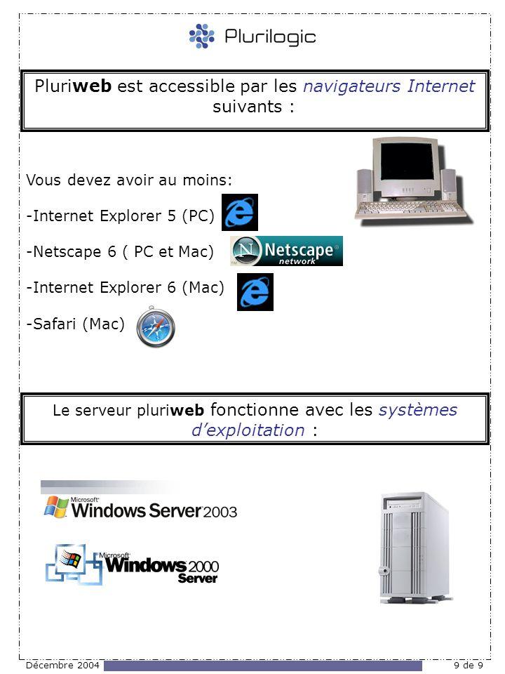 Décembre 20049 de 9 Pluriweb est accessible par les navigateurs Internet suivants : Le serveur pluriweb fonctionne avec les systèmes dexploitation : Vous devez avoir au moins: -Internet Explorer 5 (PC) -Netscape 6 ( PC et Mac) -Internet Explorer 6 (Mac) -Safari (Mac)