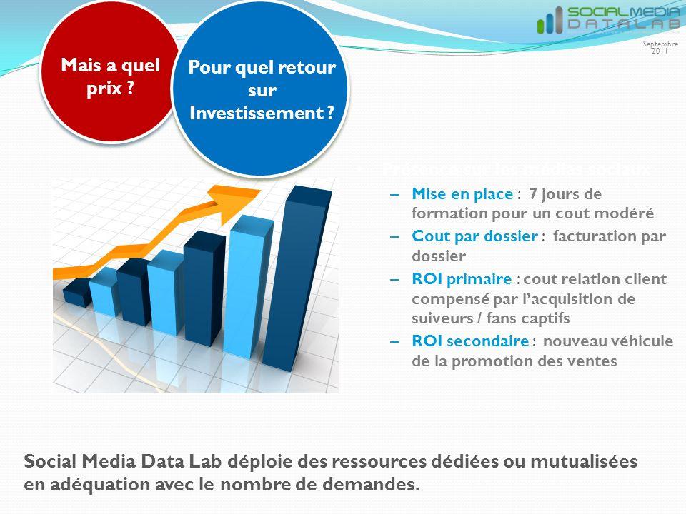 Septembre 2011 Social Media Data Lab déploie des ressources dédiées ou mutualisées en adéquation avec le nombre de demandes.