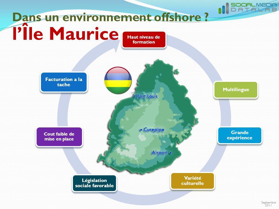 Septembre 2011 Haut niveau de formation Multilingue Grande expérience Variété culturelle Législation sociale favorable Facturation a la tache Cout faible de mise en place Dans un environnement offshore .