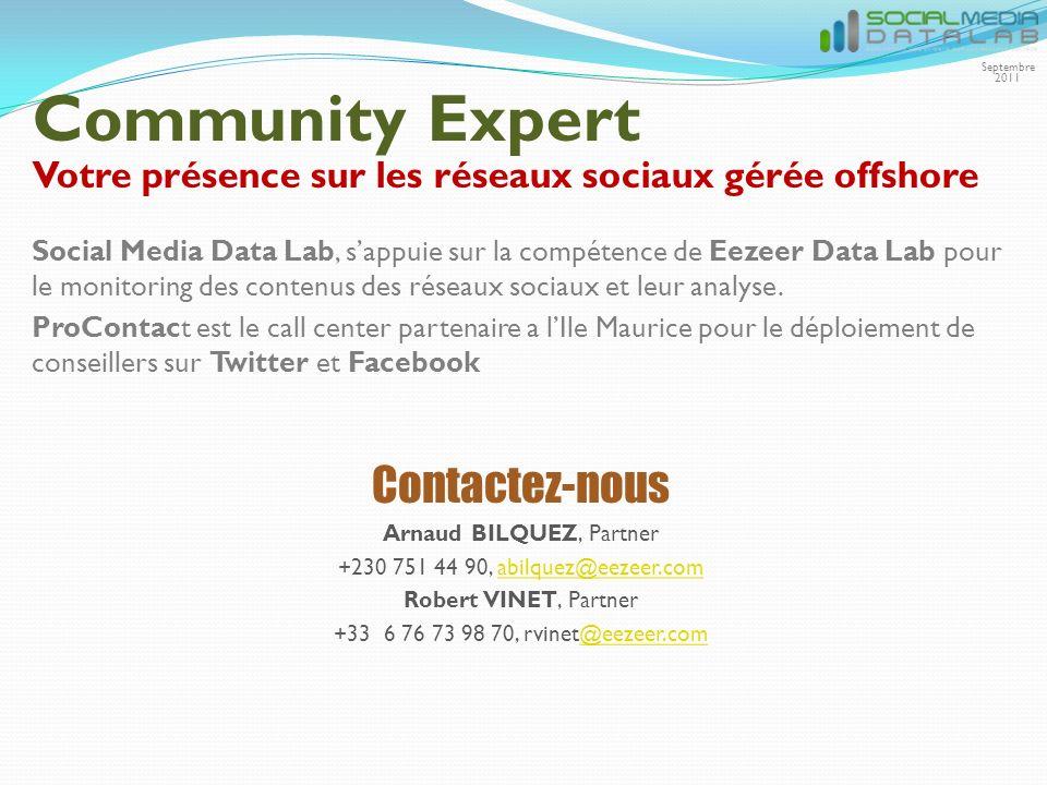 Septembre 2011 Social Media Data Lab, sappuie sur la compétence de Eezeer Data Lab pour le monitoring des contenus des réseaux sociaux et leur analyse.