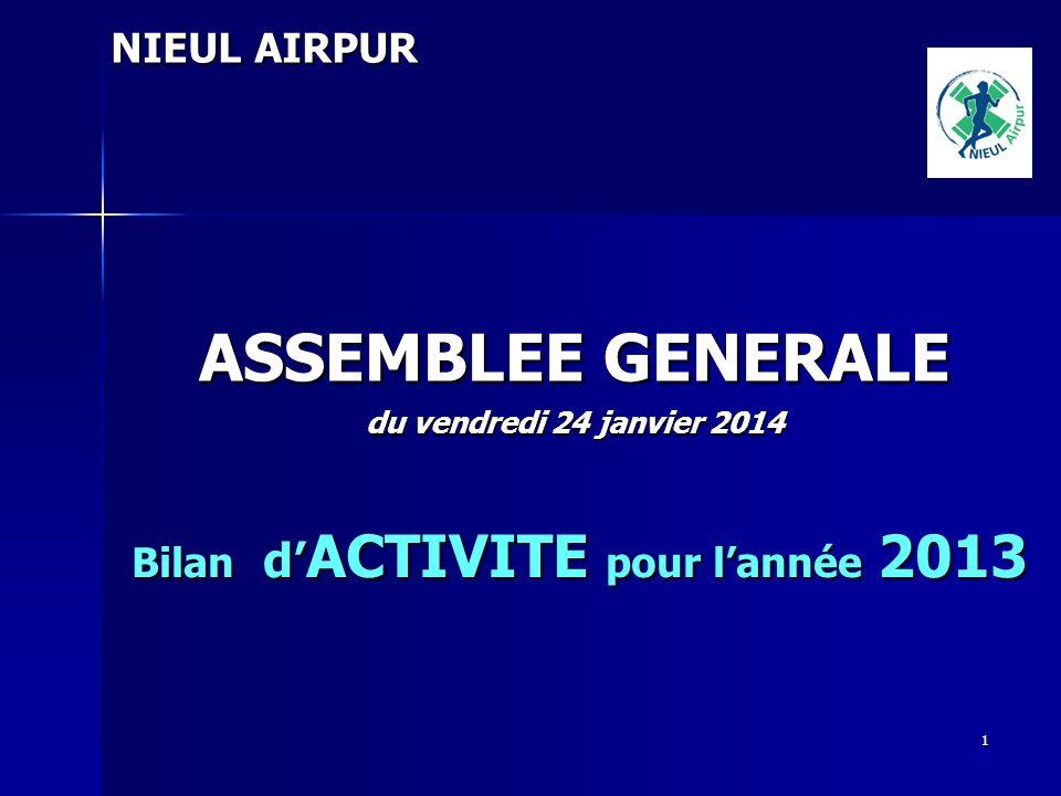 1 NIEUL AIRPUR ASSEMBLEE GENERALE du vendredi 24 janvier 2014 Bilan dACTIVITE pour lannée 2013