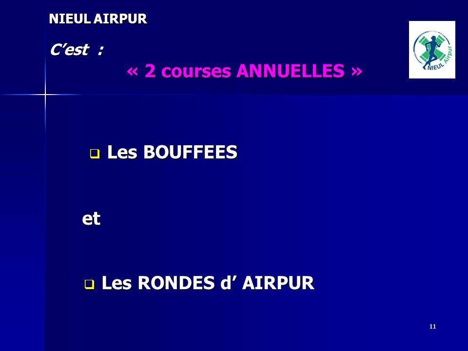 11 NIEUL AIRPUR Cest : « 2 courses ANNUELLES » Les BOUFFEES Les RONDES d AIRPUR et