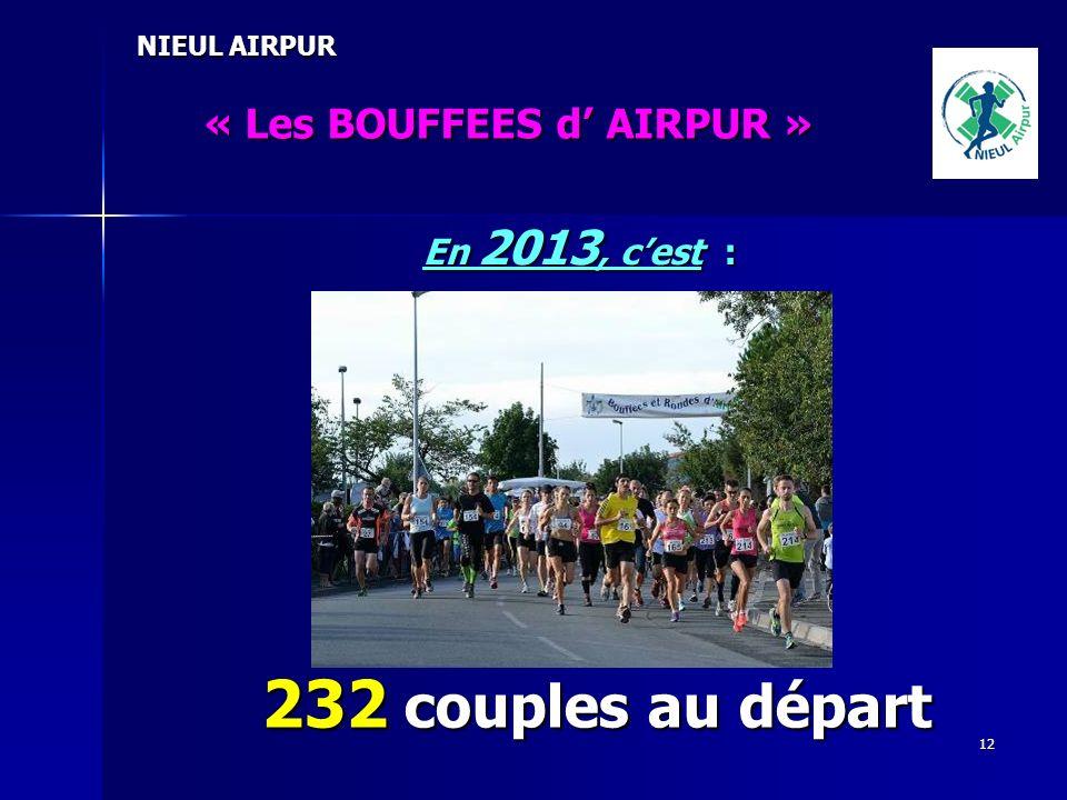 12 NIEUL AIRPUR « Les BOUFFEES d AIRPUR » En 2013, cest : 232 couples au départ