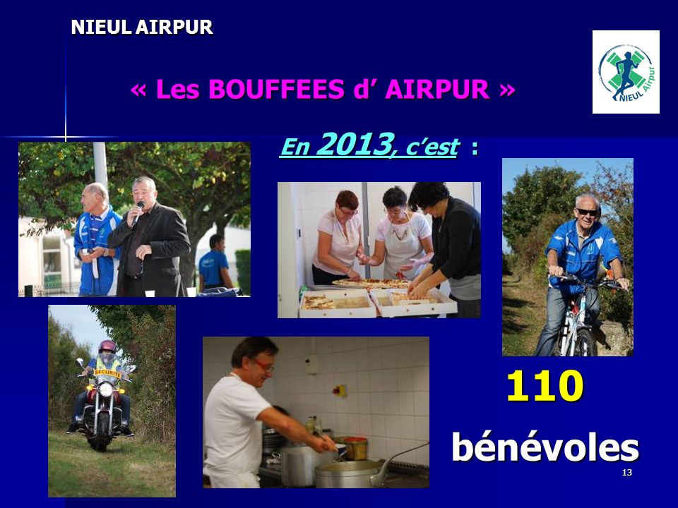 13 NIEUL AIRPUR « Les BOUFFEES d AIRPUR » En 2013, cest : 110 bénévoles