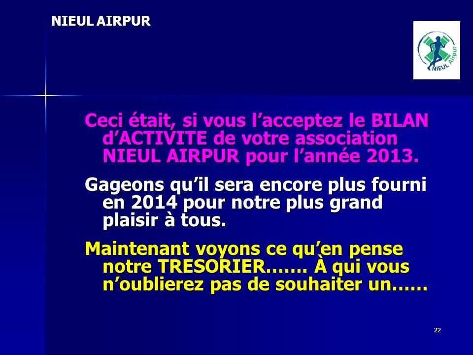 22 NIEUL AIRPUR Ceci était, si vous lacceptez le BILAN dACTIVITE de votre association NIEUL AIRPUR pour lannée 2013.